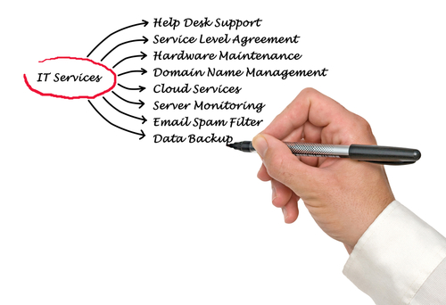 Managed IT Services list